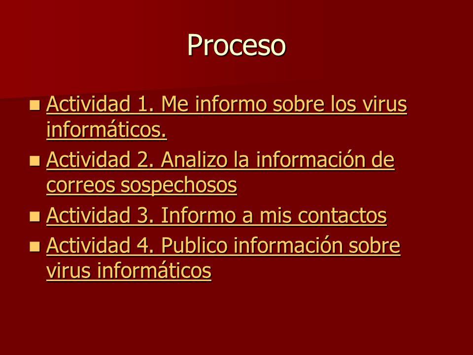 Proceso Actividad 1. Me informo sobre los virus informáticos.