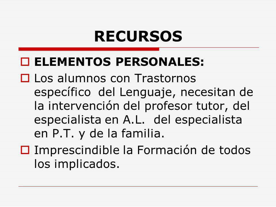 RECURSOS ELEMENTOS PERSONALES: