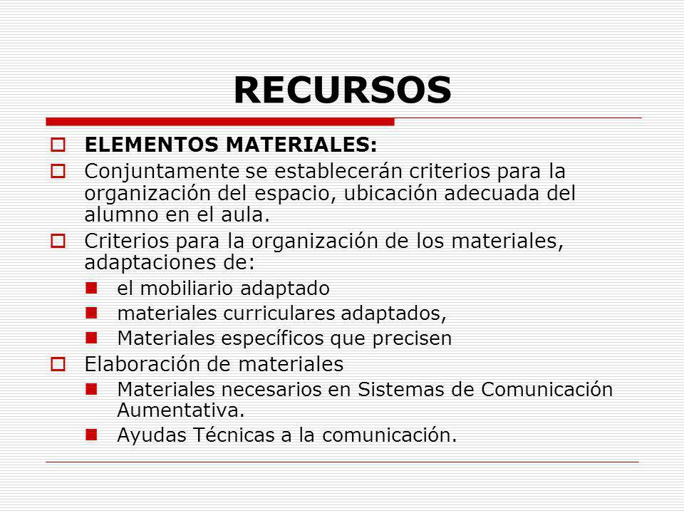 RECURSOS ELEMENTOS MATERIALES: