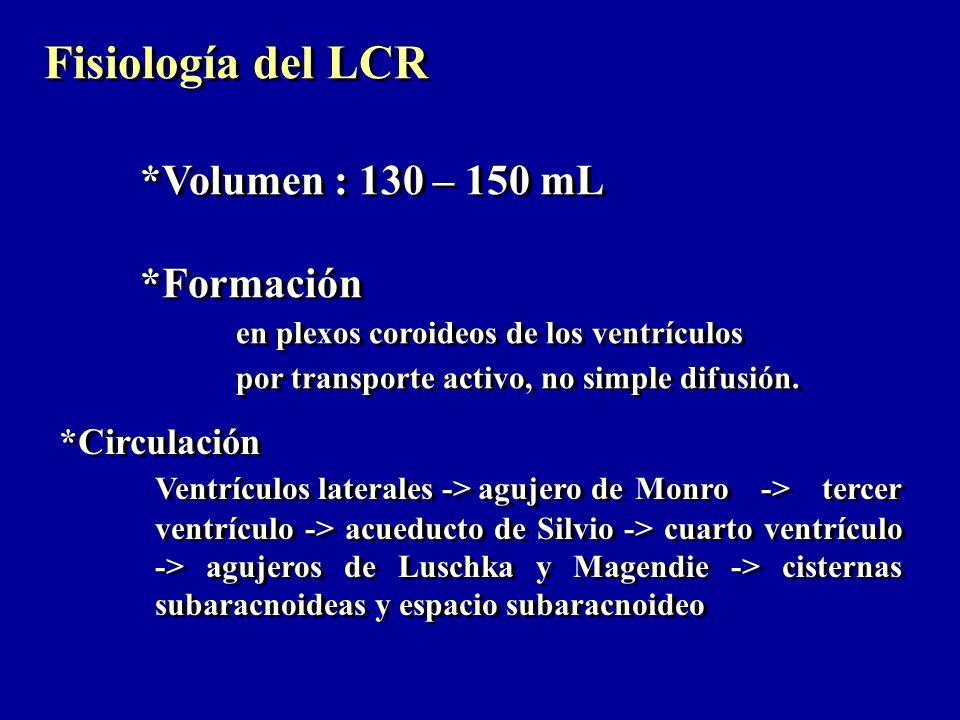 Fisiología del LCR *Volumen : 130 – 150 mL *Formación