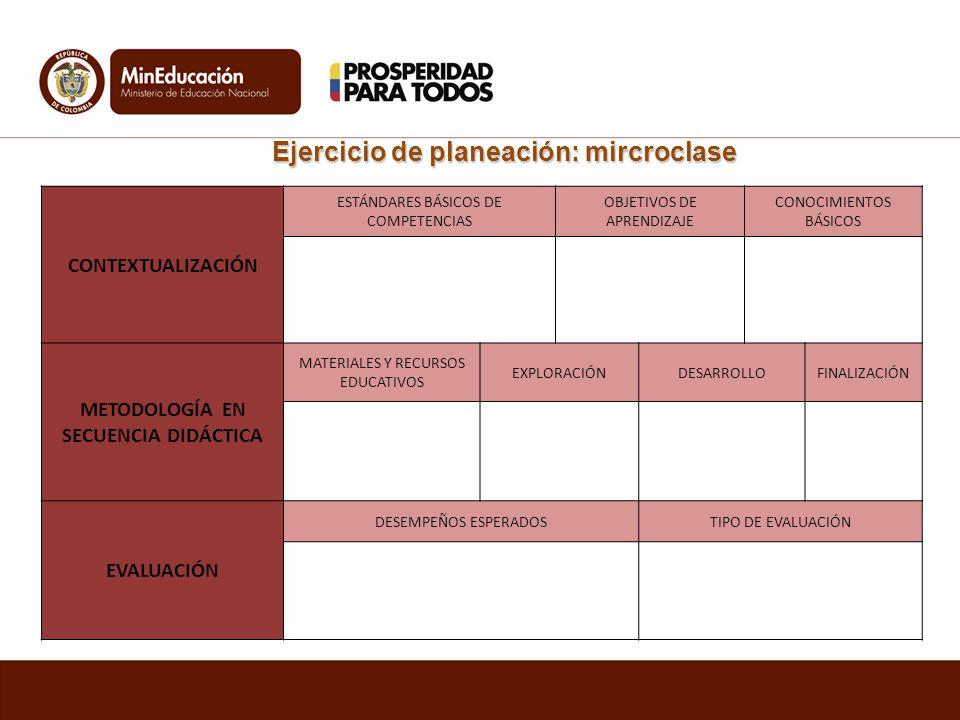 Ejercicio de planeación: mircroclase