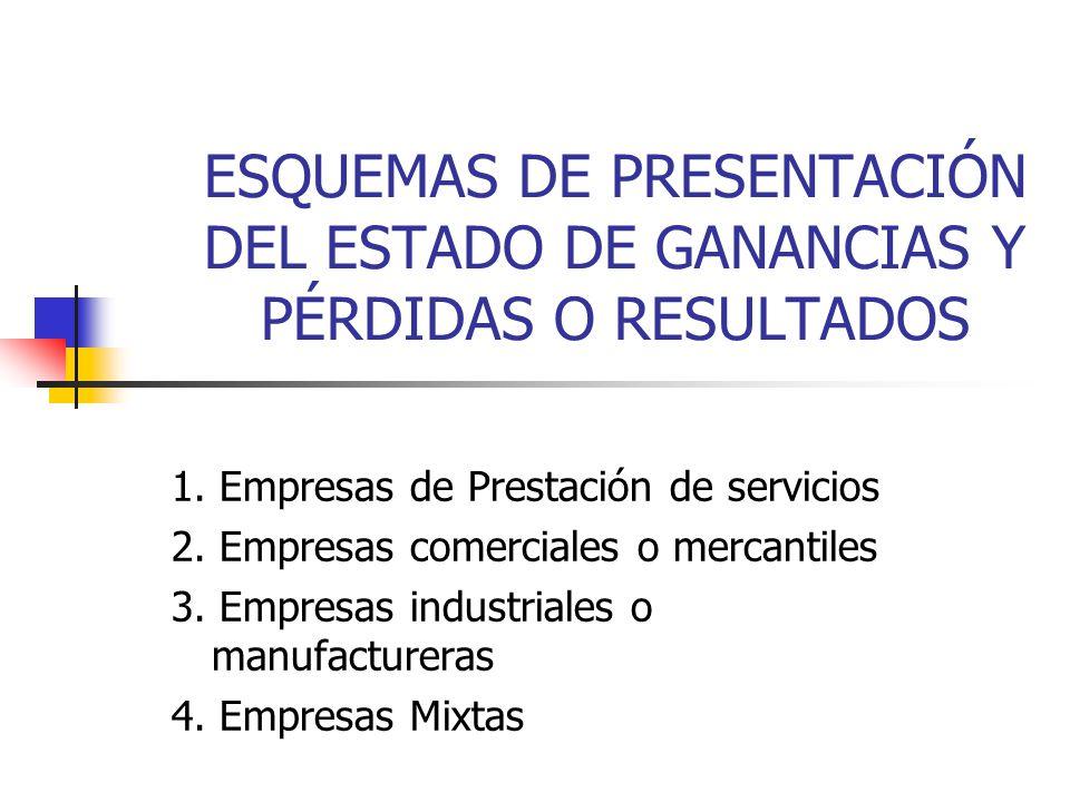 ESQUEMAS DE PRESENTACIÓN DEL ESTADO DE GANANCIAS Y PÉRDIDAS O RESULTADOS
