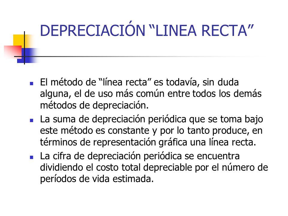 DEPRECIACIÓN LINEA RECTA