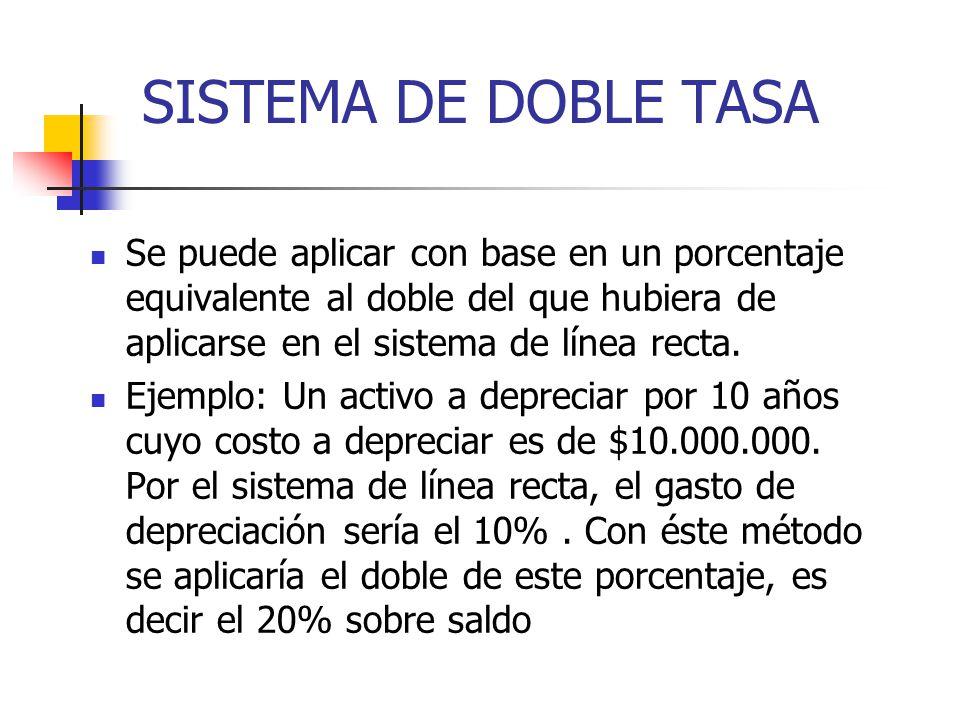 SISTEMA DE DOBLE TASA Se puede aplicar con base en un porcentaje equivalente al doble del que hubiera de aplicarse en el sistema de línea recta.