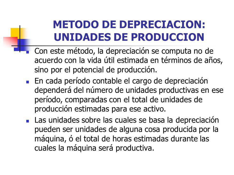 METODO DE DEPRECIACION: UNIDADES DE PRODUCCION
