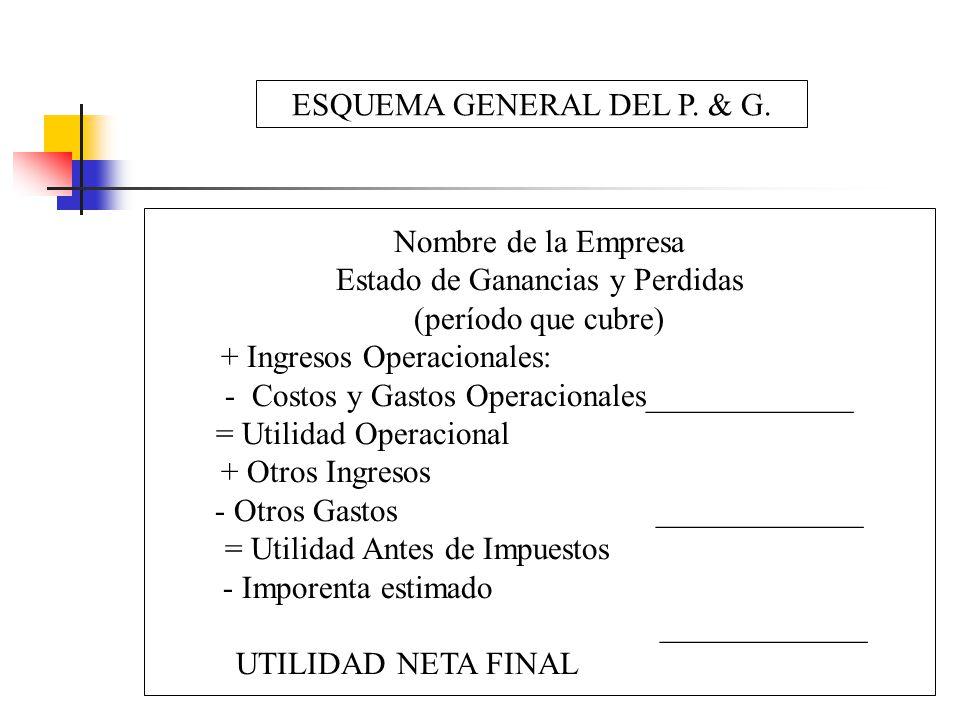 ESQUEMA GENERAL DEL P. & G.