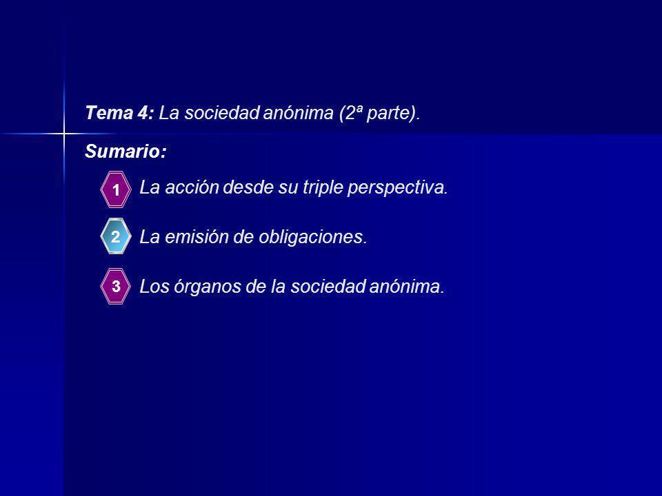 Tema 4: La sociedad anónima (2ª parte).
