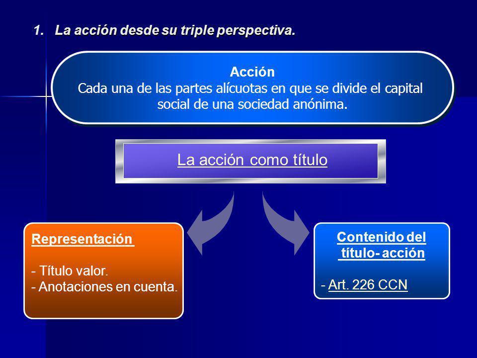 1. La acción desde su triple perspectiva.