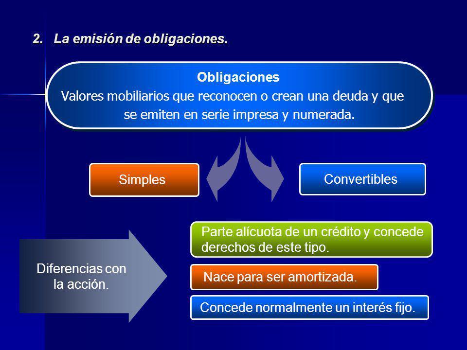 2. La emisión de obligaciones.