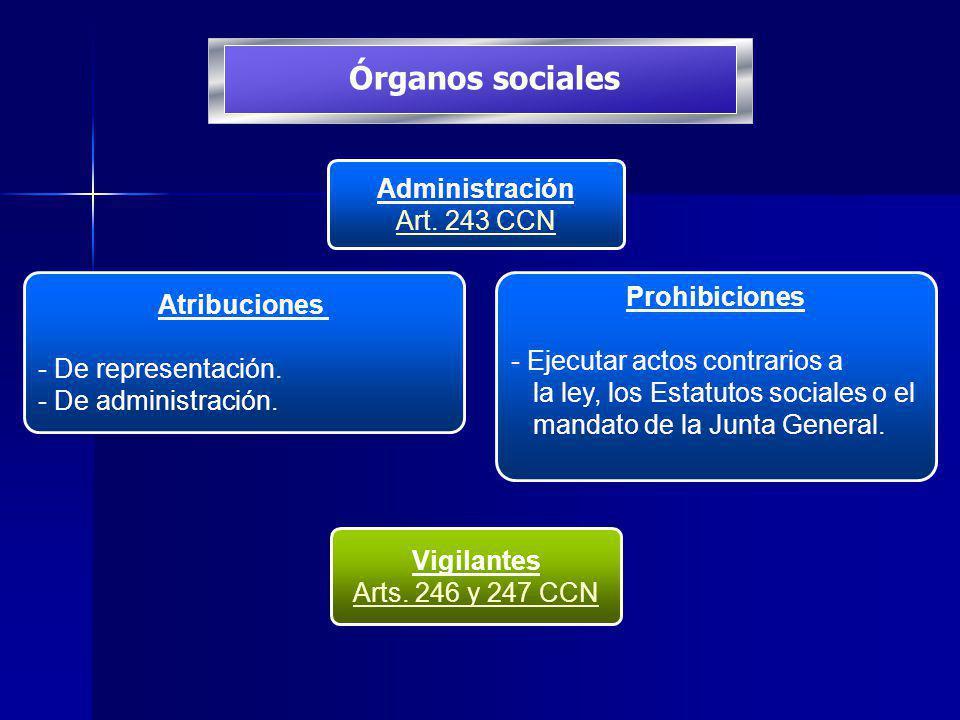Órganos sociales Administración Art. 243 CCN Prohibiciones