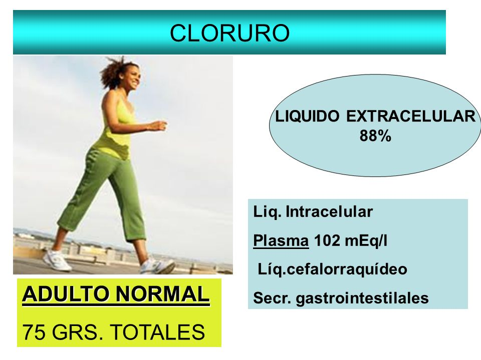 CLORURO ADULTO NORMAL 75 GRS. TOTALES LIQUIDO EXTRACELULAR 88%