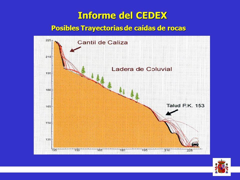 Informe del CEDEX Posibles Trayectorias de caídas de rocas 6