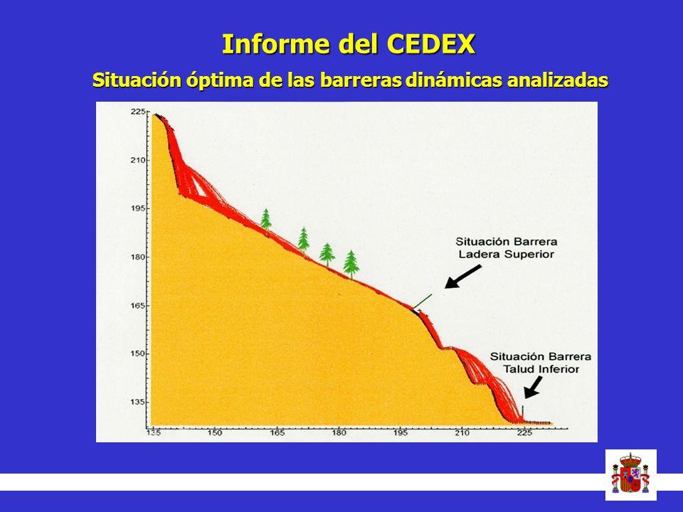 Informe del CEDEX Situación óptima de las barreras dinámicas analizadas 8