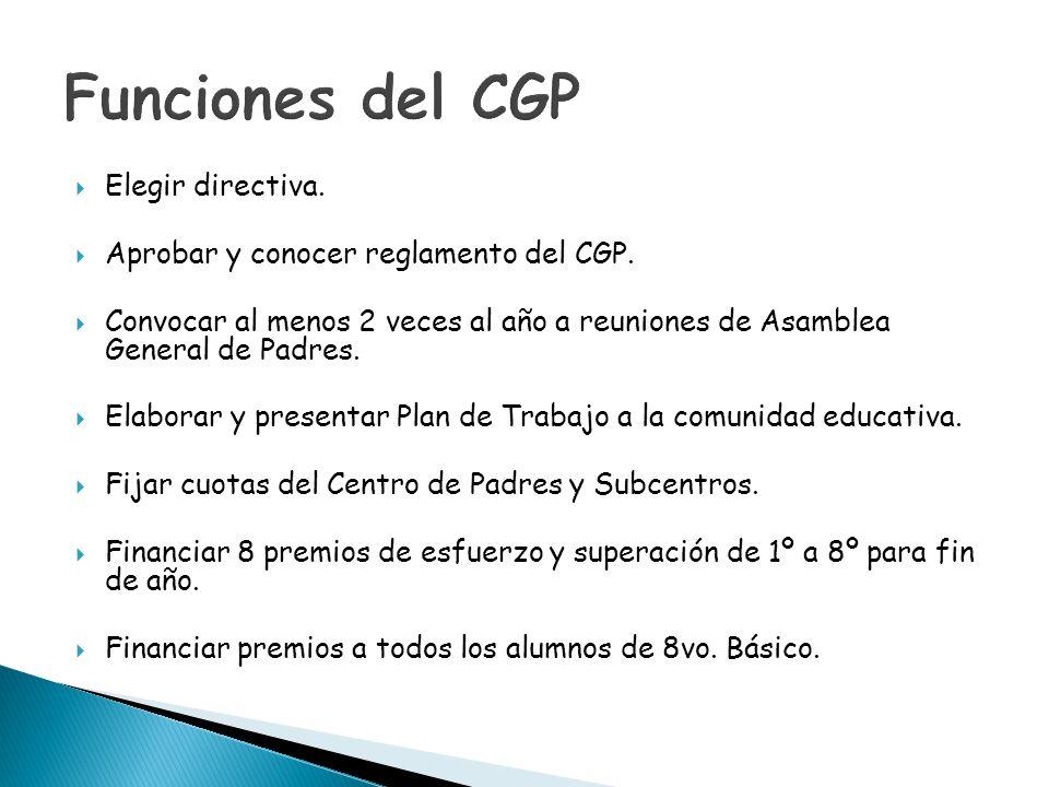 Funciones del CGP Elegir directiva.