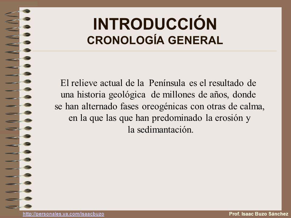 INTRODUCCIÓN CRONOLOGÍA GENERAL