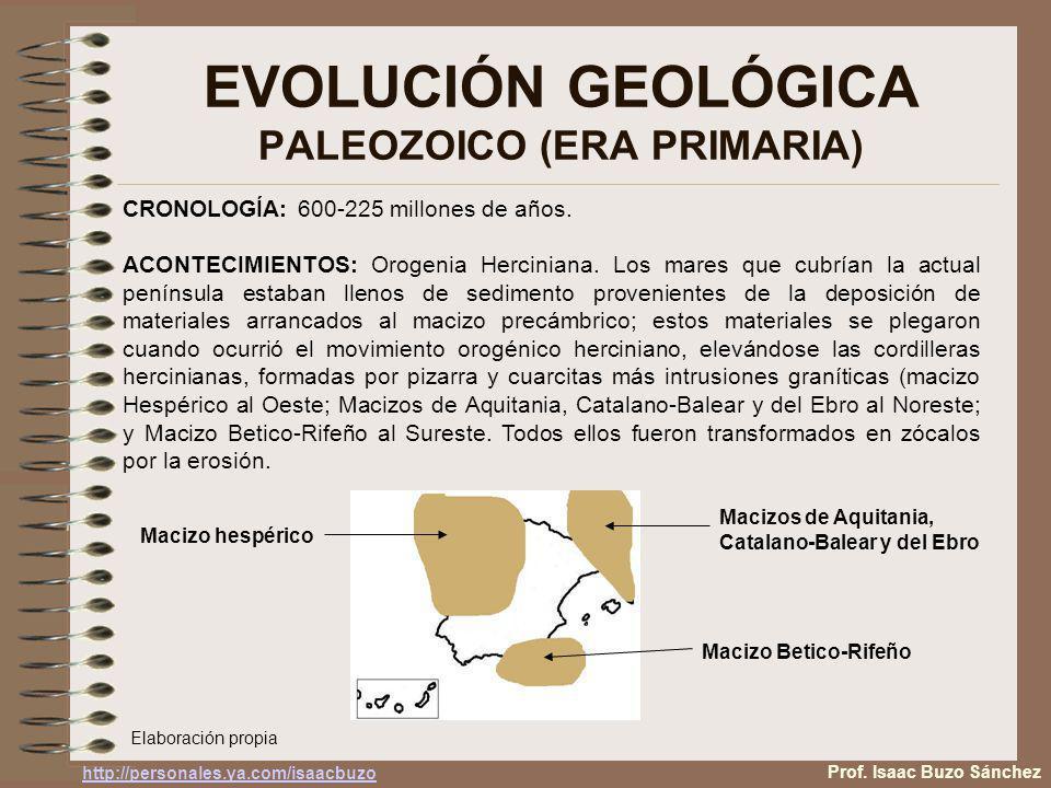 EVOLUCIÓN GEOLÓGICA PALEOZOICO (ERA PRIMARIA)