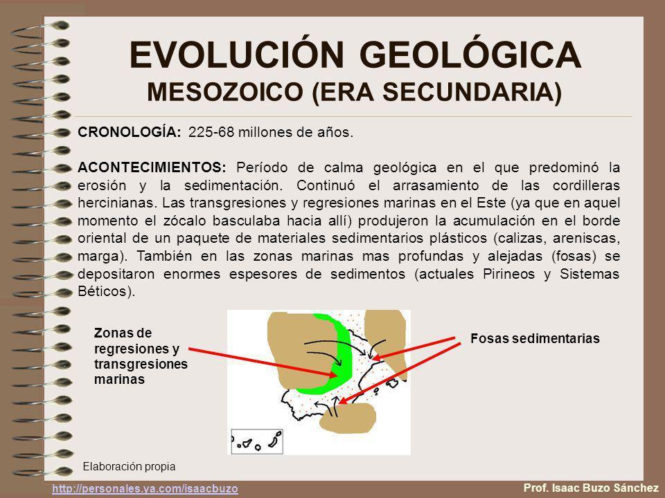 EVOLUCIÓN GEOLÓGICA MESOZOICO (ERA SECUNDARIA)