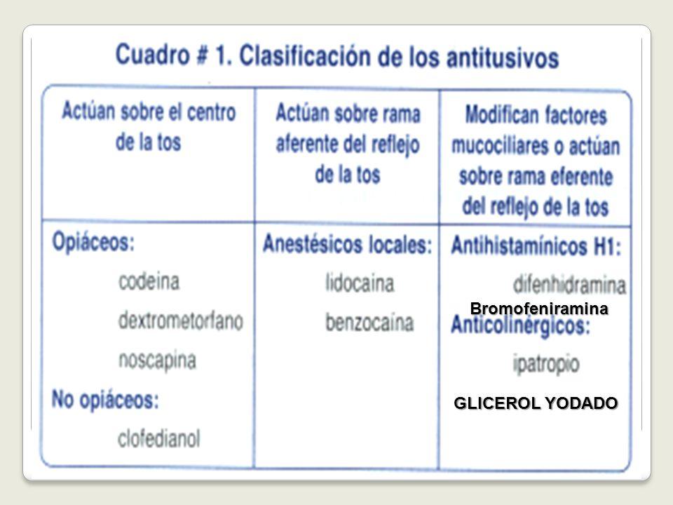 Bromofeniramina GLICEROL YODADO