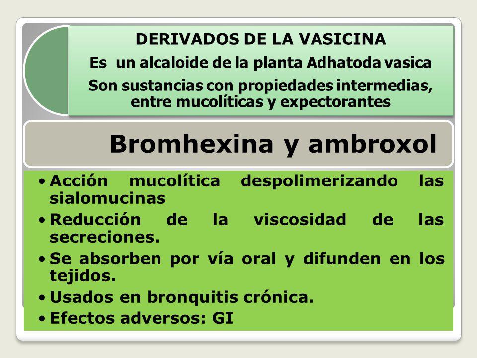DERIVADOS DE LA VASICINA Es un alcaloide de la planta Adhatoda vasica