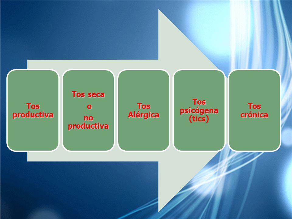 Tos productiva Tos seca o no productiva Tos Alérgica Tos psicógena (tics) Tos crónica