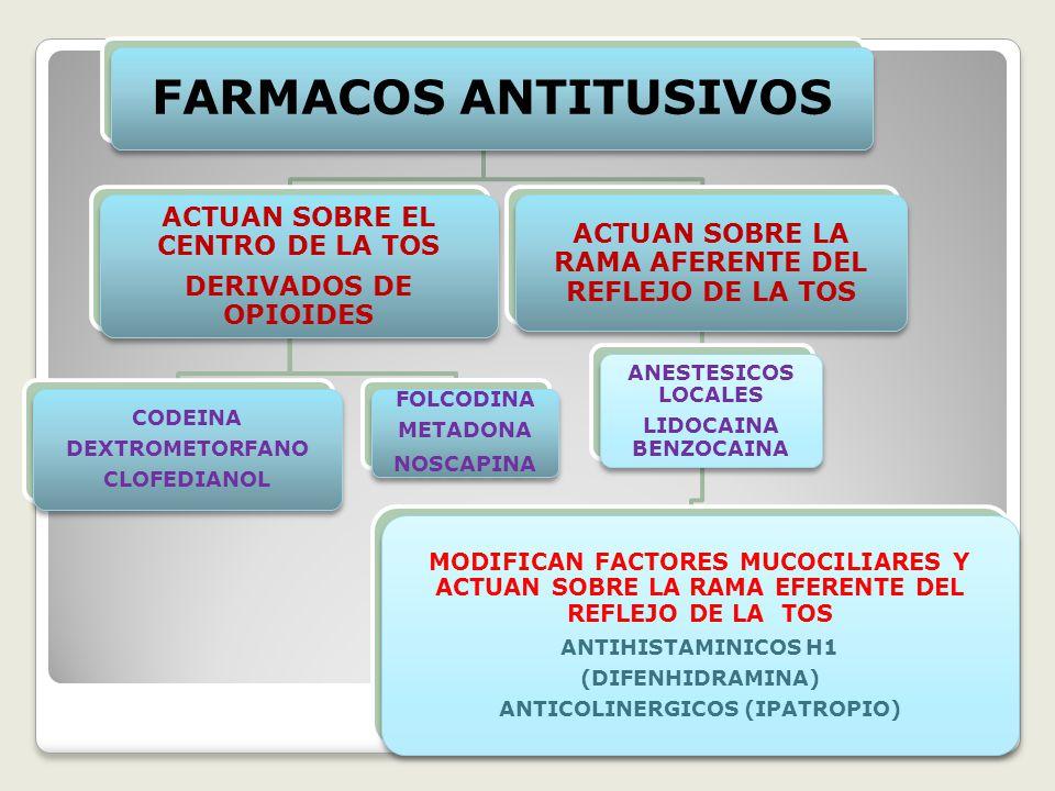 FARMACOS ANTITUSIVOS ACTUAN SOBRE EL CENTRO DE LA TOS
