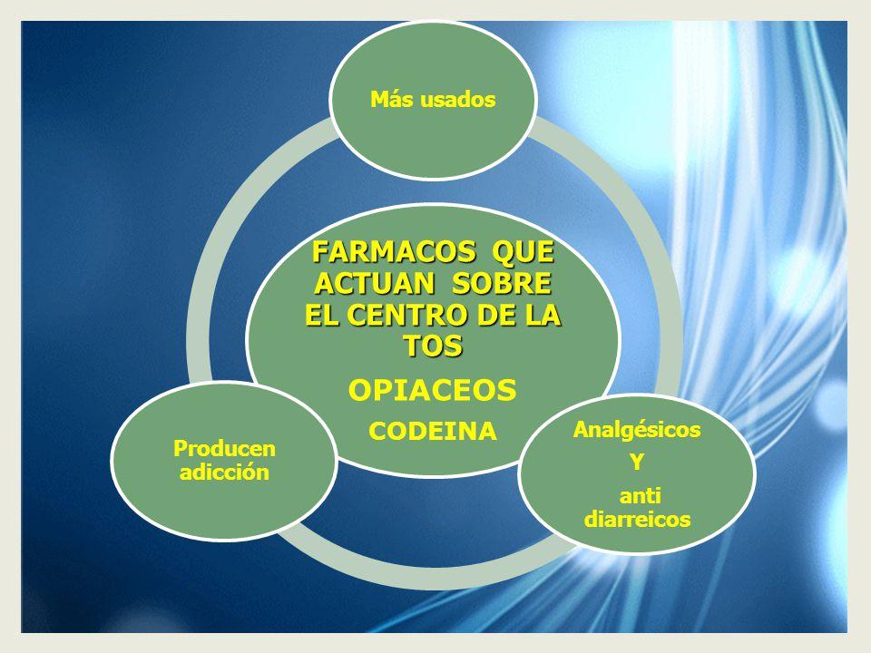 FARMACOS QUE ACTUAN SOBRE EL CENTRO DE LA TOS