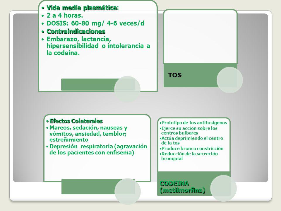 Vida media plasmática: 2 a 4 horas. DOSIS: 60-80 mg/ 4-6 veces/d
