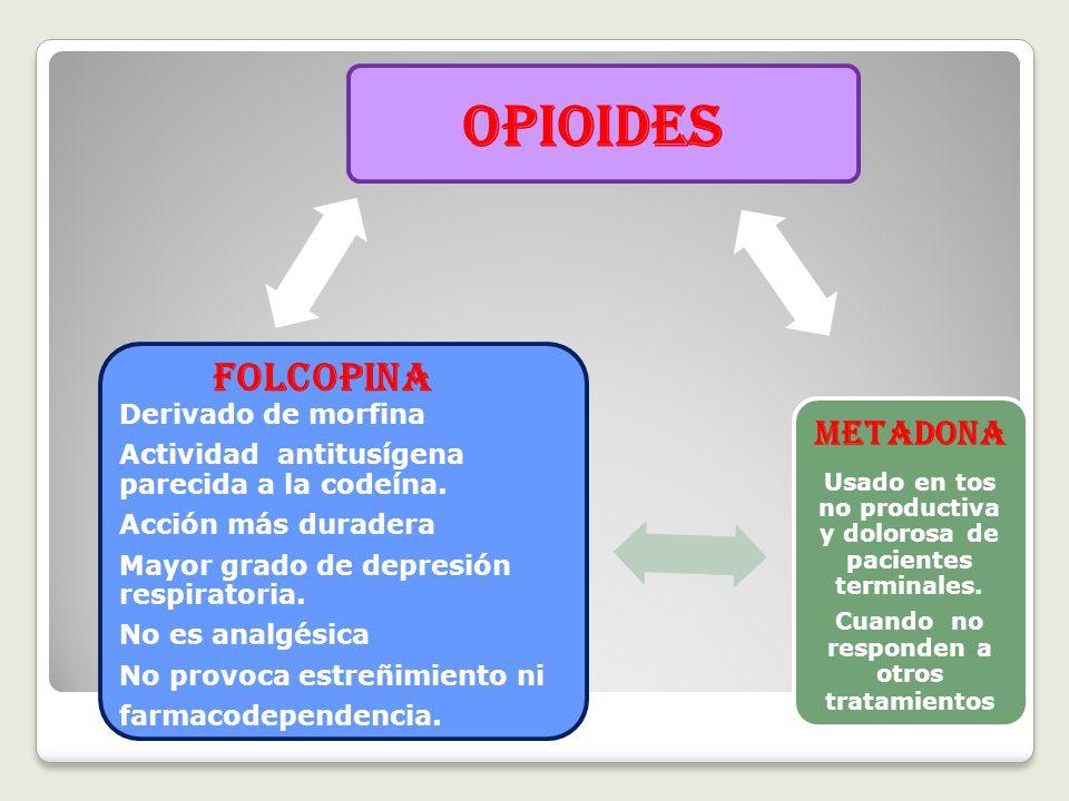 OPIOIDES FOLCOPINA Derivado de morfina METADONA