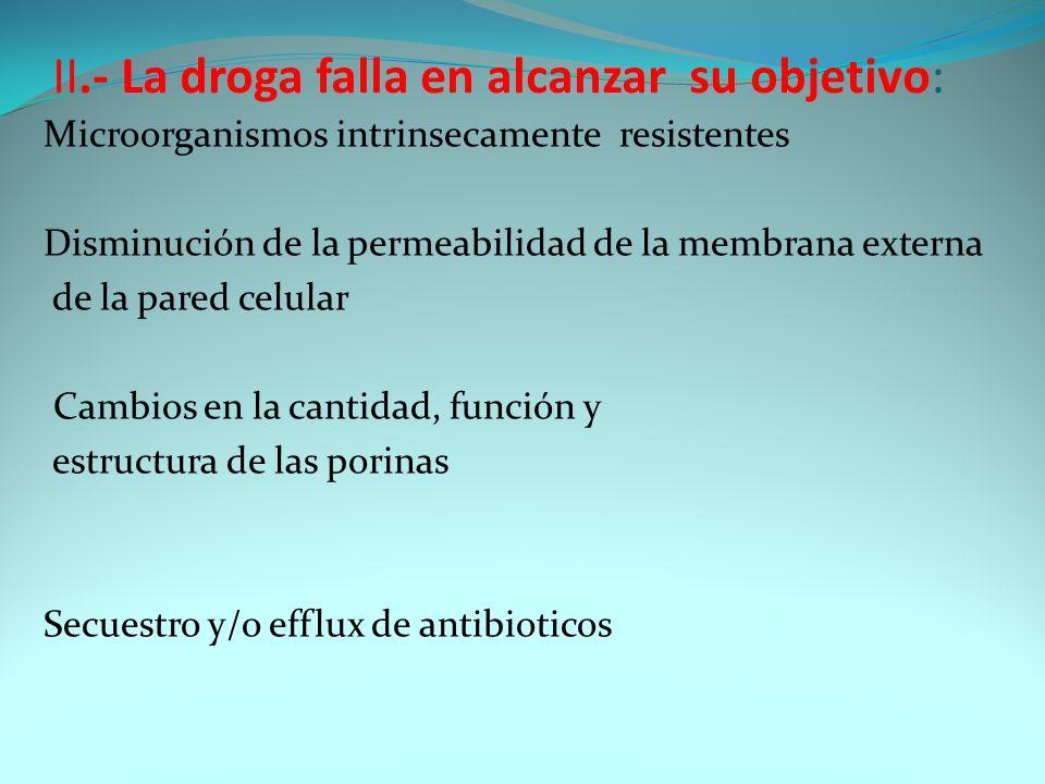 II.- La droga falla en alcanzar su objetivo: