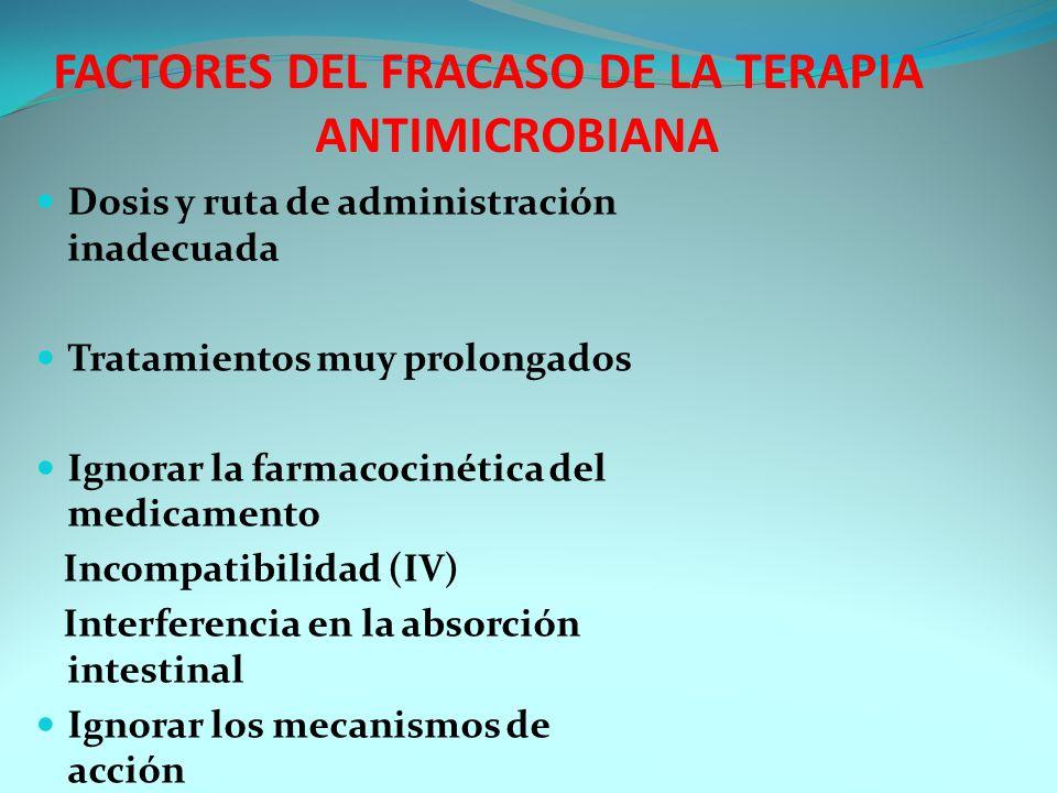 FACTORES DEL FRACASO DE LA TERAPIA ANTIMICROBIANA
