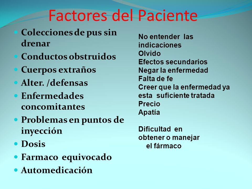 Factores del Paciente Colecciones de pus sin drenar