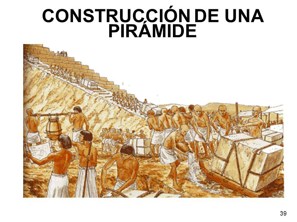 CONSTRUCCIÓN DE UNA PIRÁMIDE
