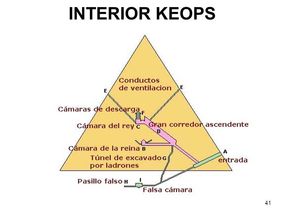 INTERIOR KEOPS