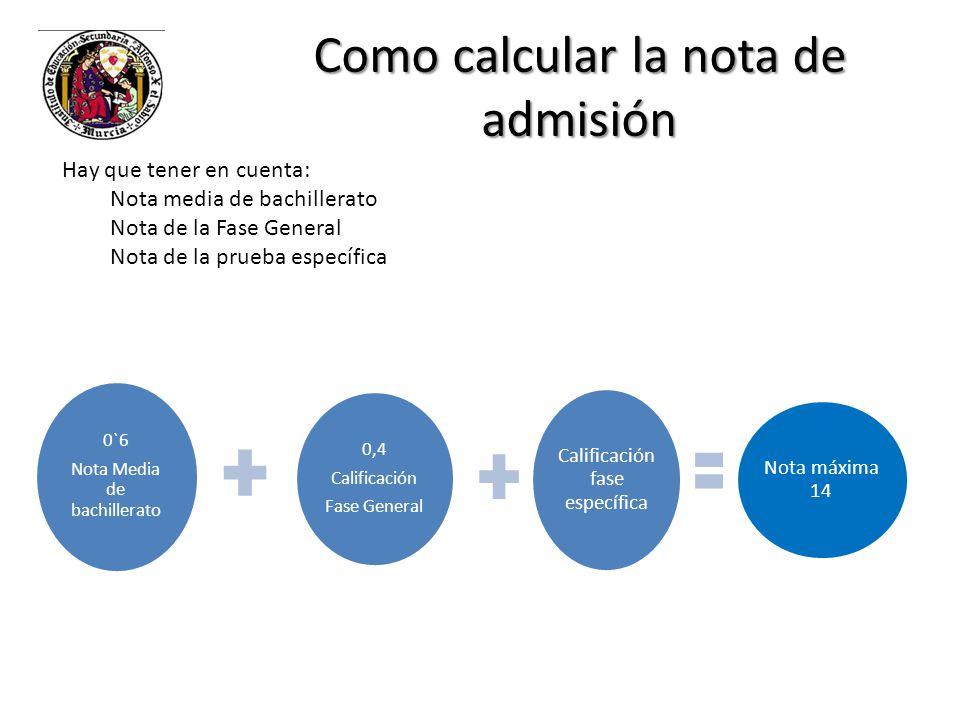 Como calcular la nota de admisión