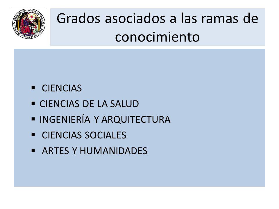 Grados asociados a las ramas de conocimiento