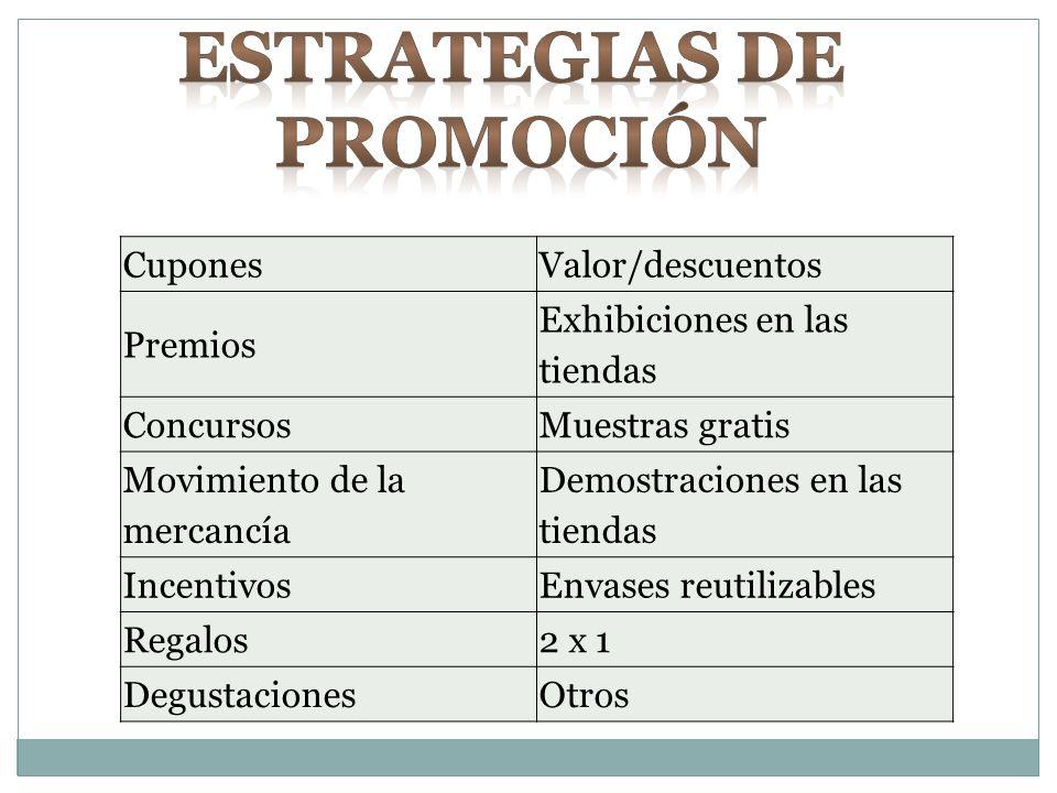 Estrategias de Promoción