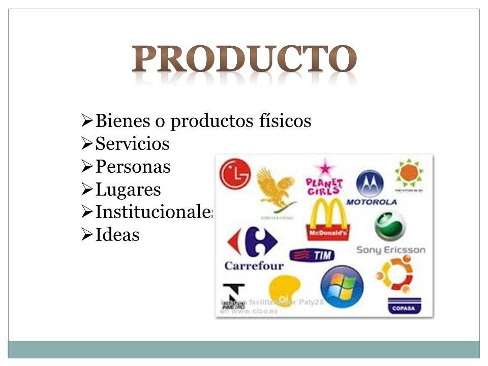 Producto Bienes o productos físicos Servicios Personas Lugares