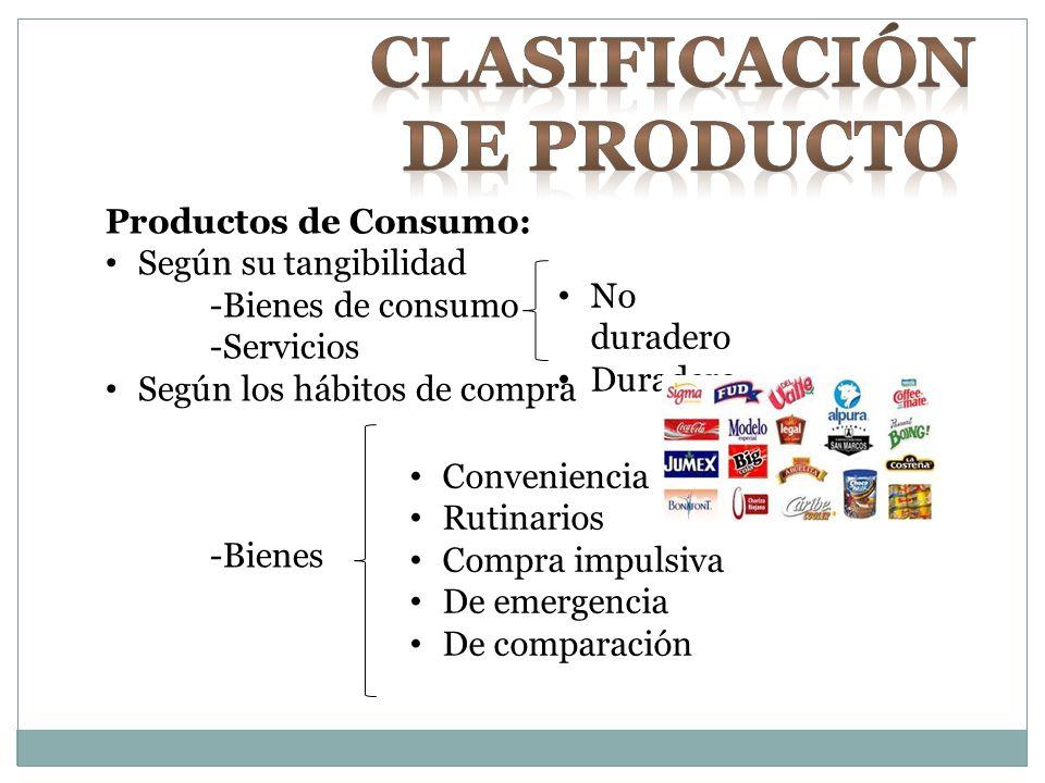 Clasificación de Producto