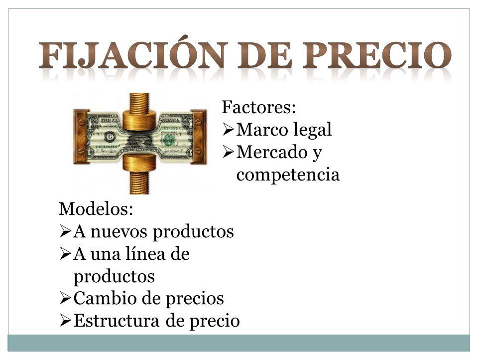 Fijación de Precio Factores: Marco legal Mercado y competencia