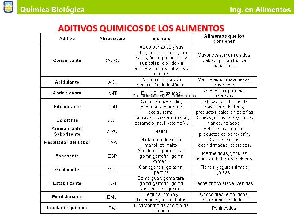ADITIVOS QUIMICOS DE LOS ALIMENTOS