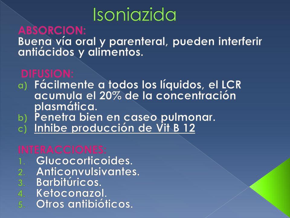 Isoniazida ABSORCION: