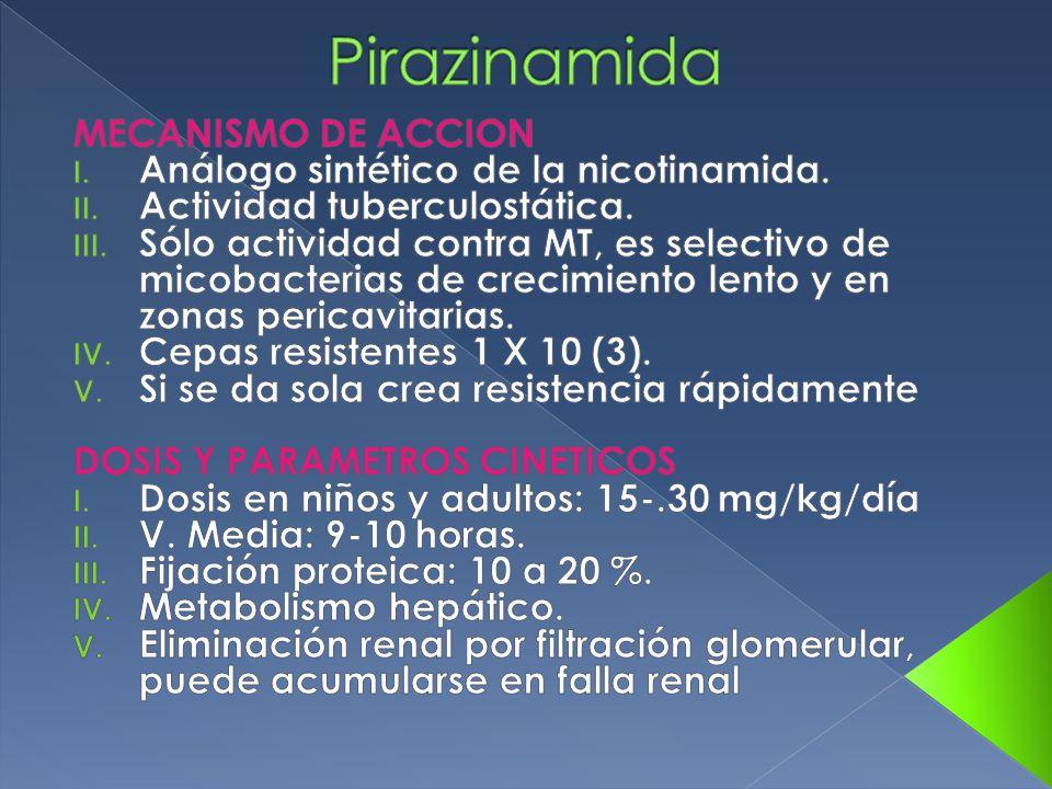 Pirazinamida MECANISMO DE ACCION Análogo sintético de la nicotinamida.