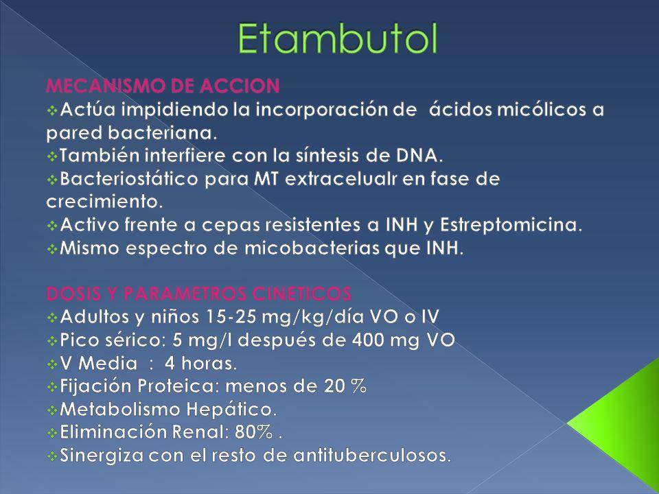 Etambutol MECANISMO DE ACCION