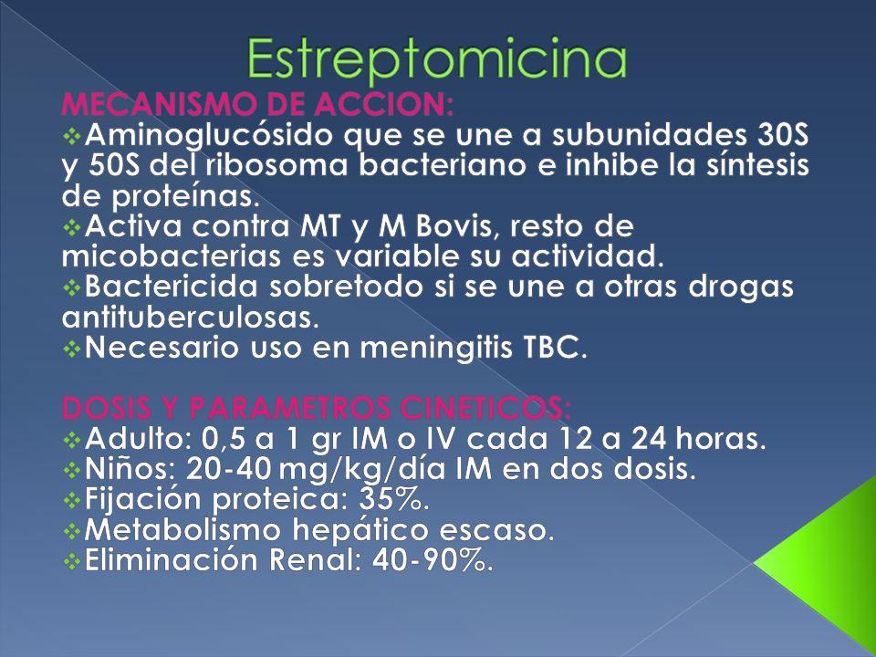 Estreptomicina MECANISMO DE ACCION: