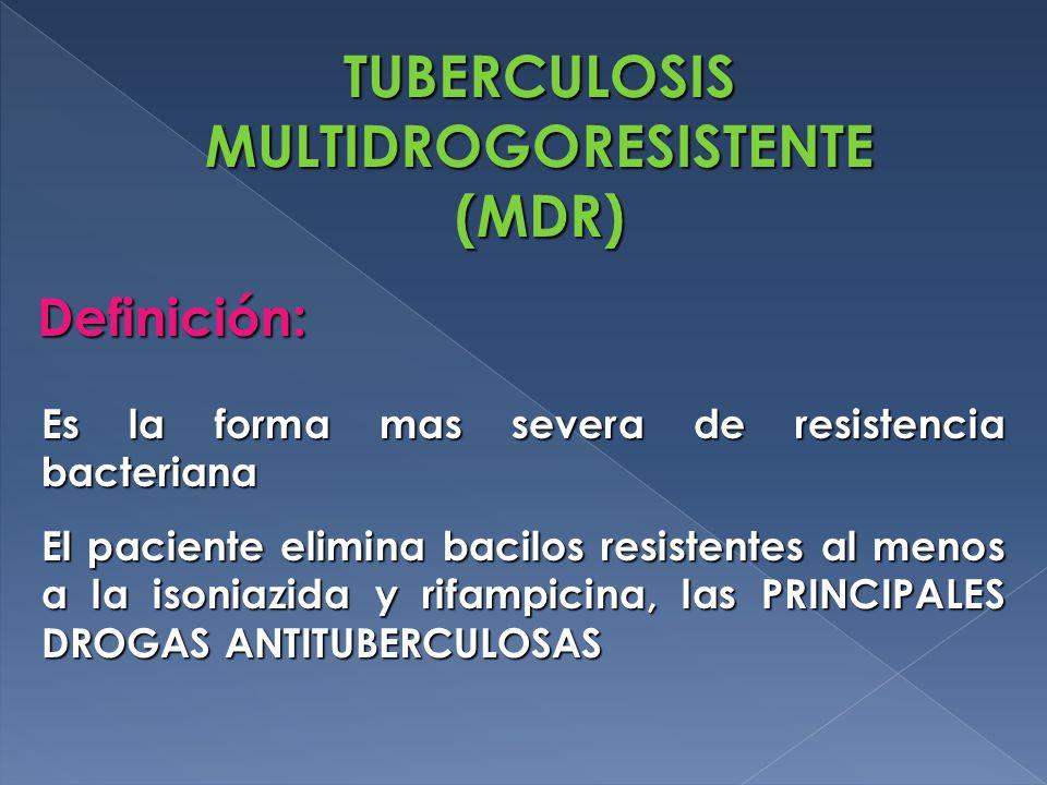 TUBERCULOSIS MULTIDROGORESISTENTE