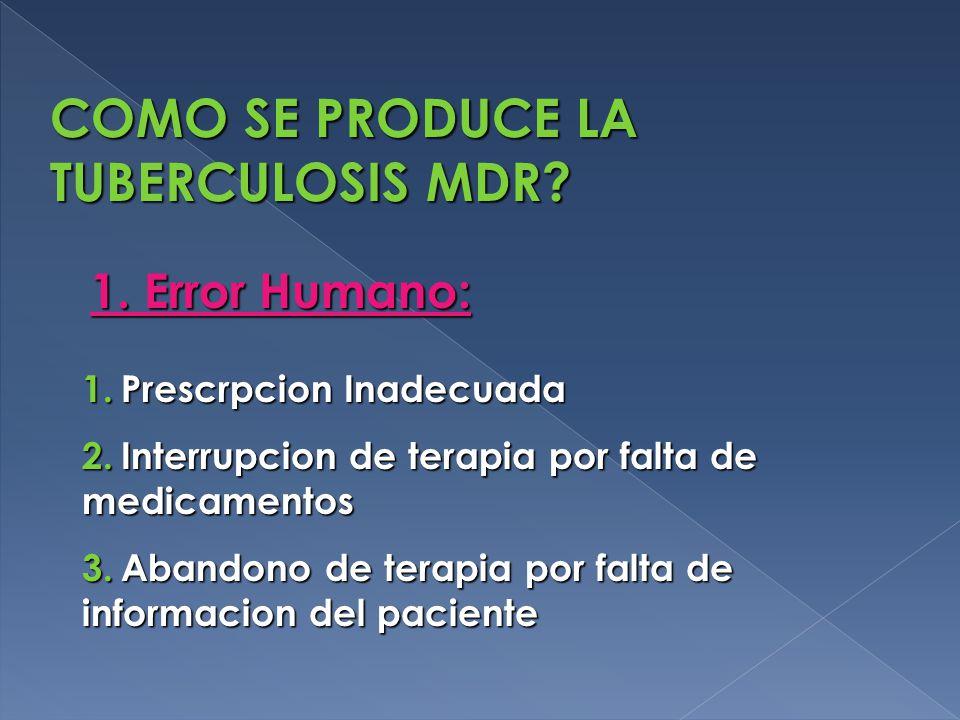 COMO SE PRODUCE LA TUBERCULOSIS MDR