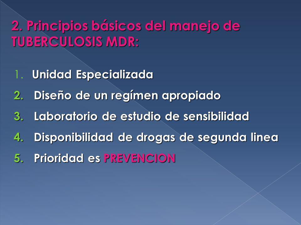 2. Principios básicos del manejo de TUBERCULOSIS MDR: