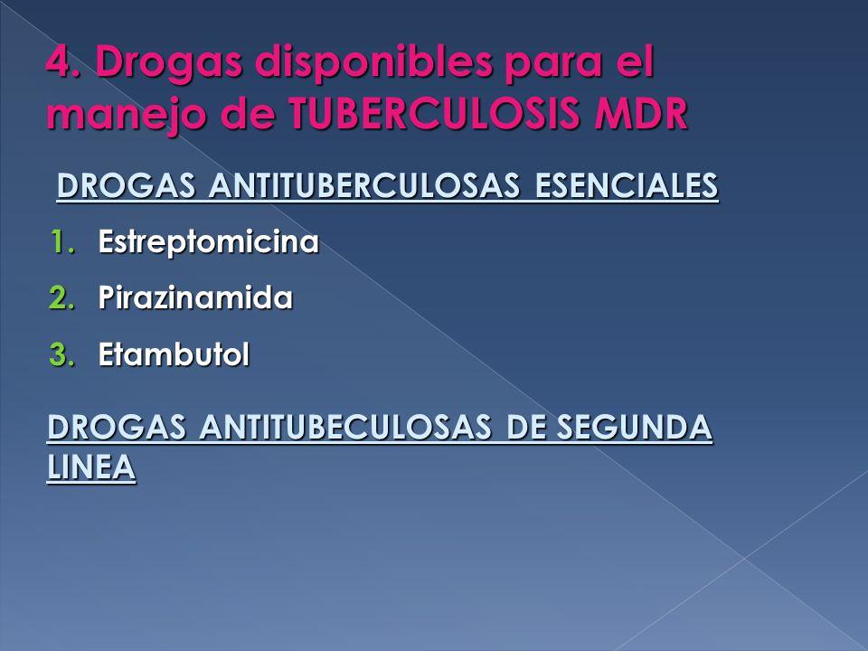 4. Drogas disponibles para el manejo de TUBERCULOSIS MDR