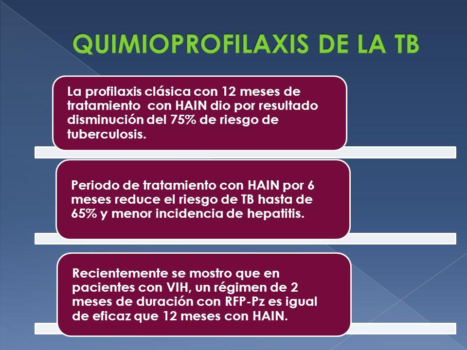QUIMIOPROFILAXIS DE LA TB