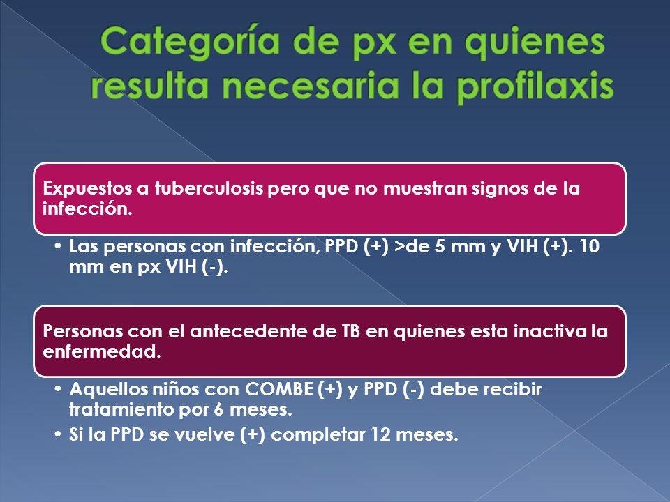 Categoría de px en quienes resulta necesaria la profilaxis